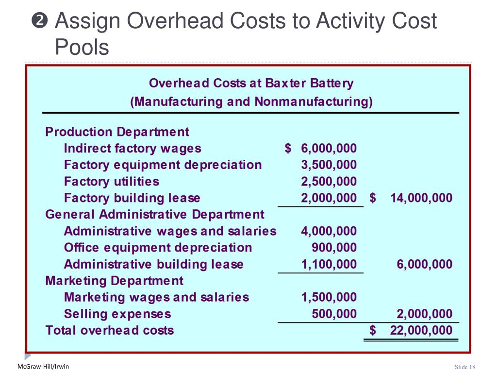  Assign Overhead Costs to Activity Cost