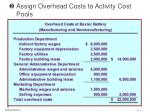 assign overhead costs to activity cost pools