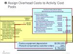 assign overhead costs to activity cost pools22