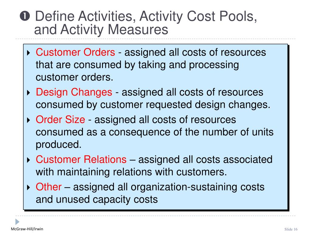  Define Activities, Activity Cost Pools,