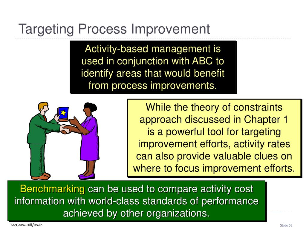 Targeting Process Improvement