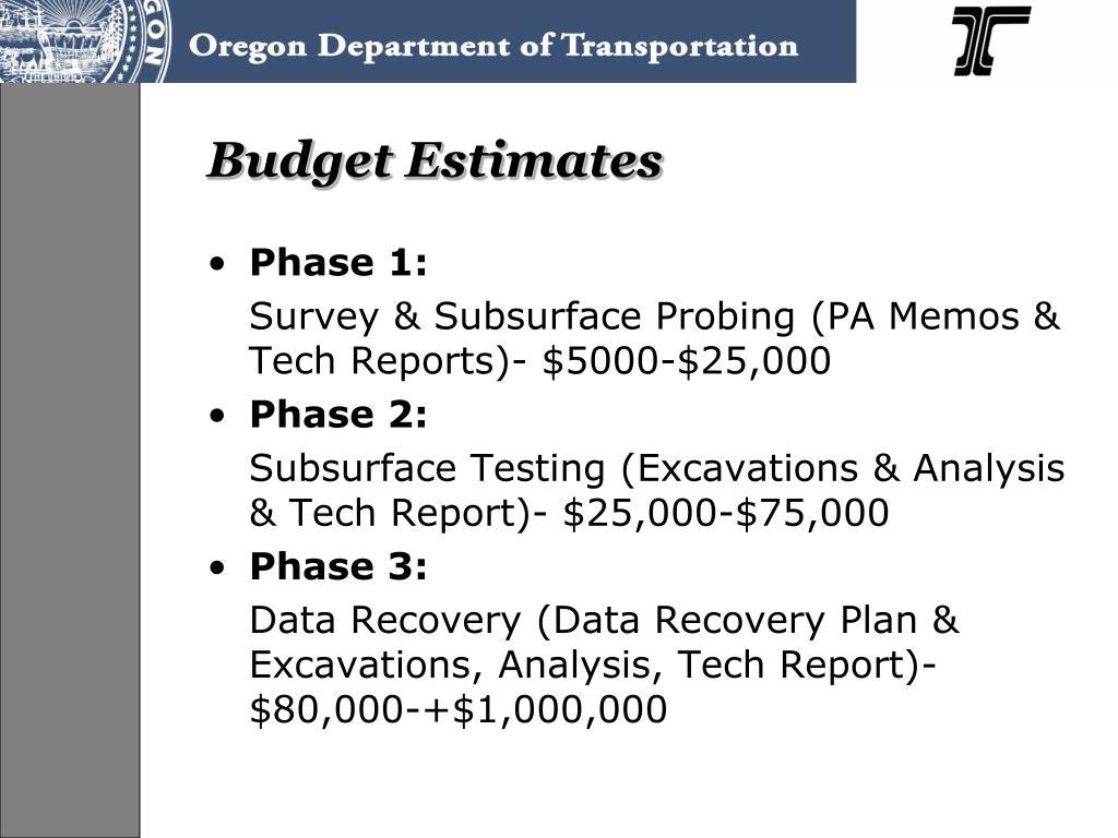 Budget Estimates