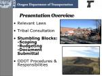 presentation overview15