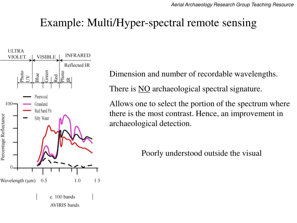Example: Multi/Hyper-spectral remote sensing