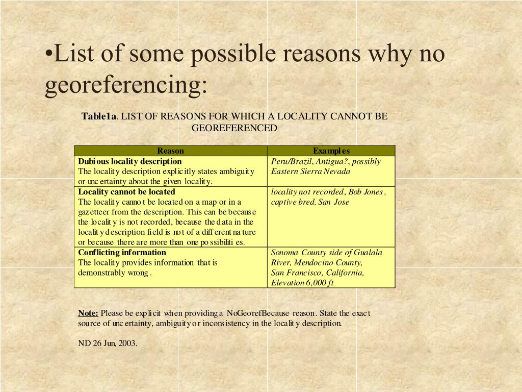 List of some possible reasons why no georeferencing:
