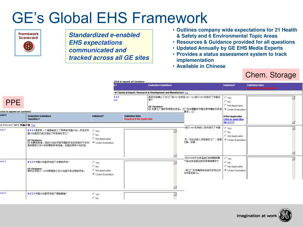 GE's Global EHS Framework