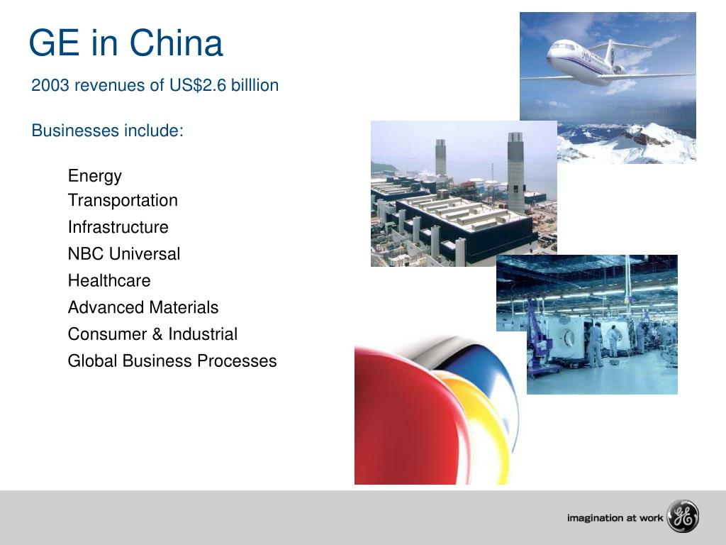 GE in China