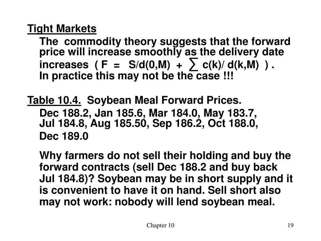 Tight Markets