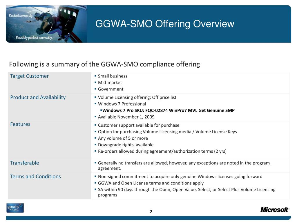 GGWA-SMO Offering Overview