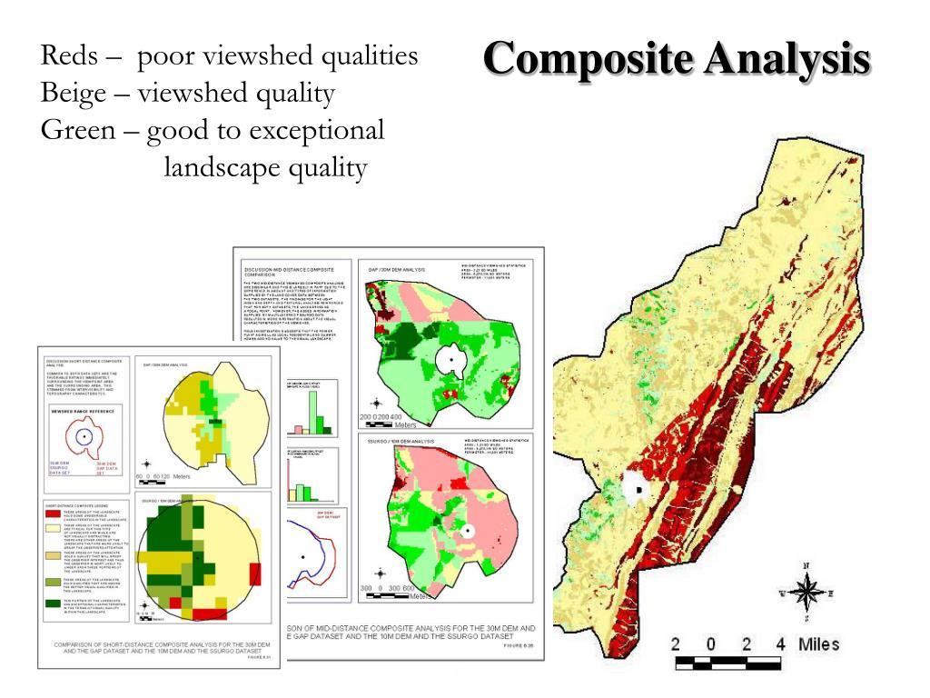 Composite Analysis