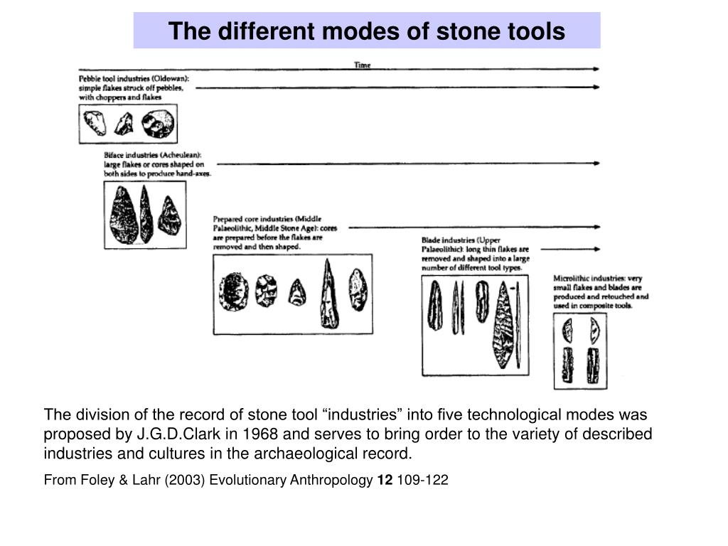 The different modes of stone tools