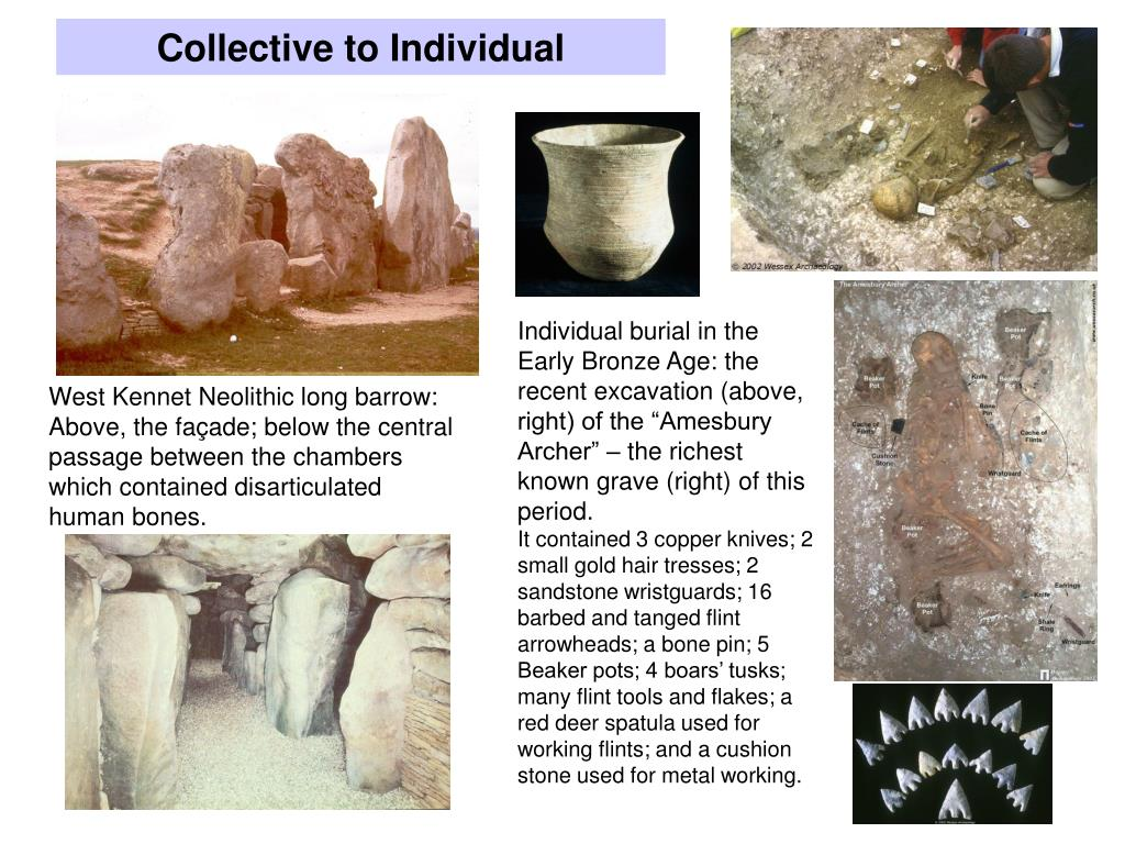 Collective to Individual