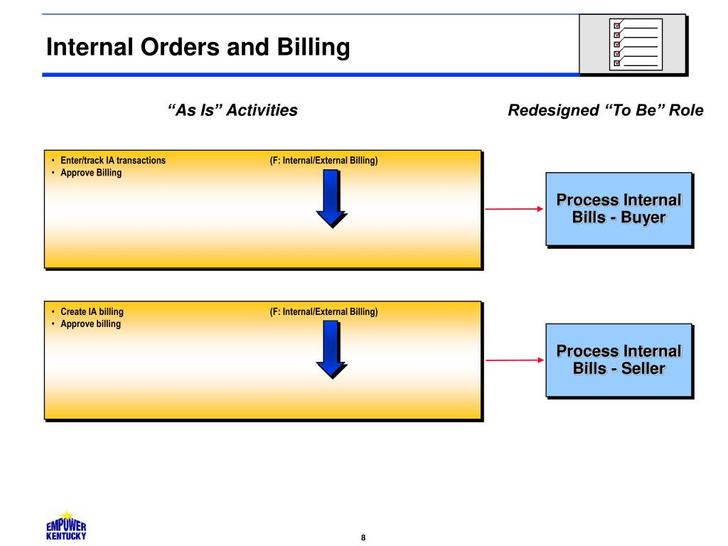 Internal Orders and Billing