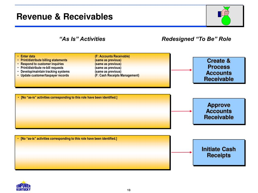 Revenue & Receivables