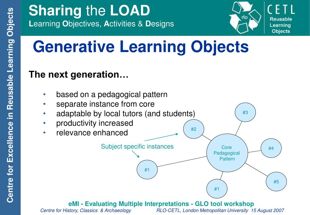 Generative Learning Objects