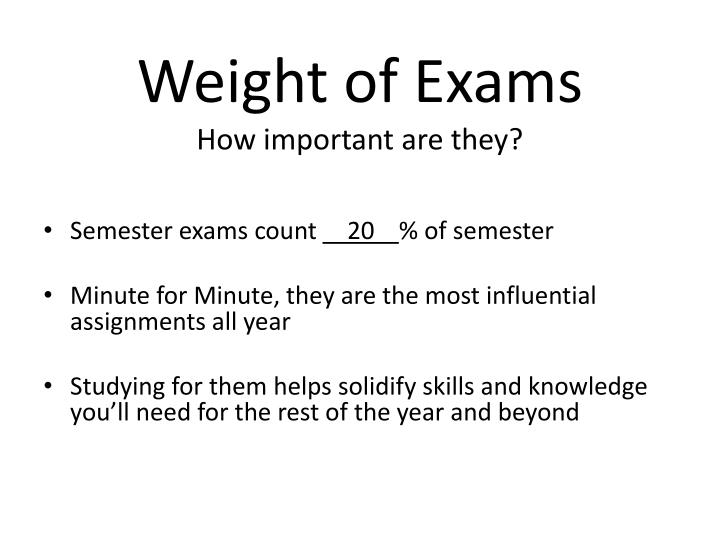 Weight of exams how important are they3