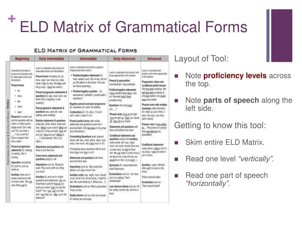 ELD Matrix of Grammatical Forms