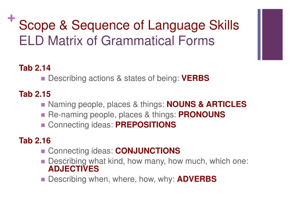 Scope & Sequence of Language Skills