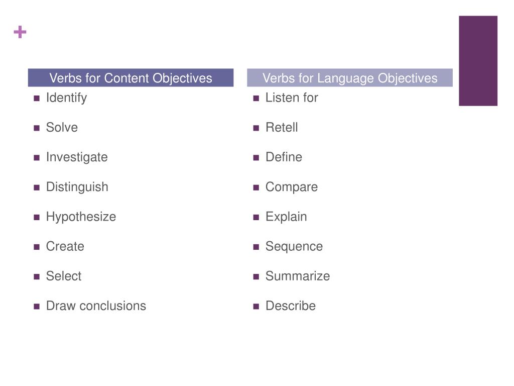 Verbs for Content Objectives
