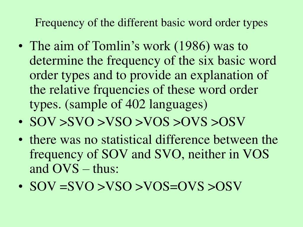 Frequency of the different basic word order types