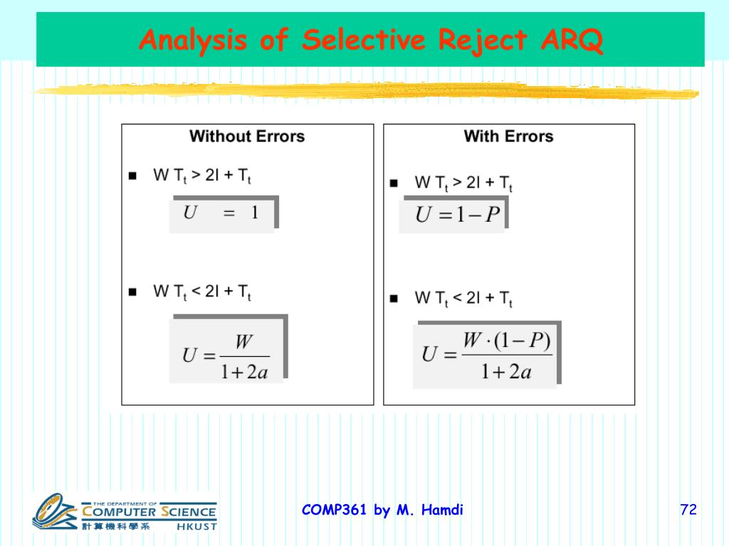 Analysis of Selective Reject ARQ