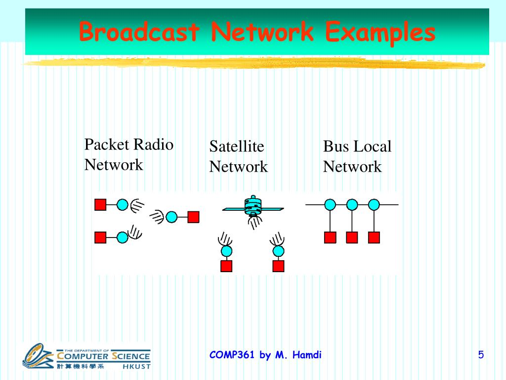 Broadcast Network Examples