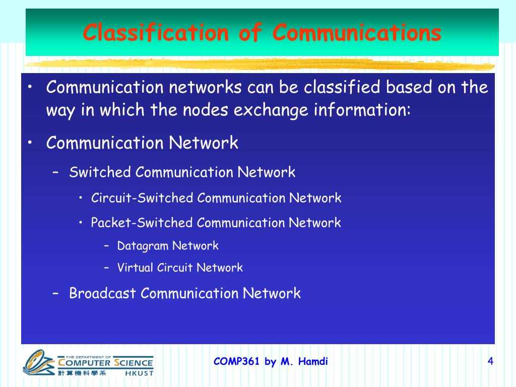 Classification of Communications