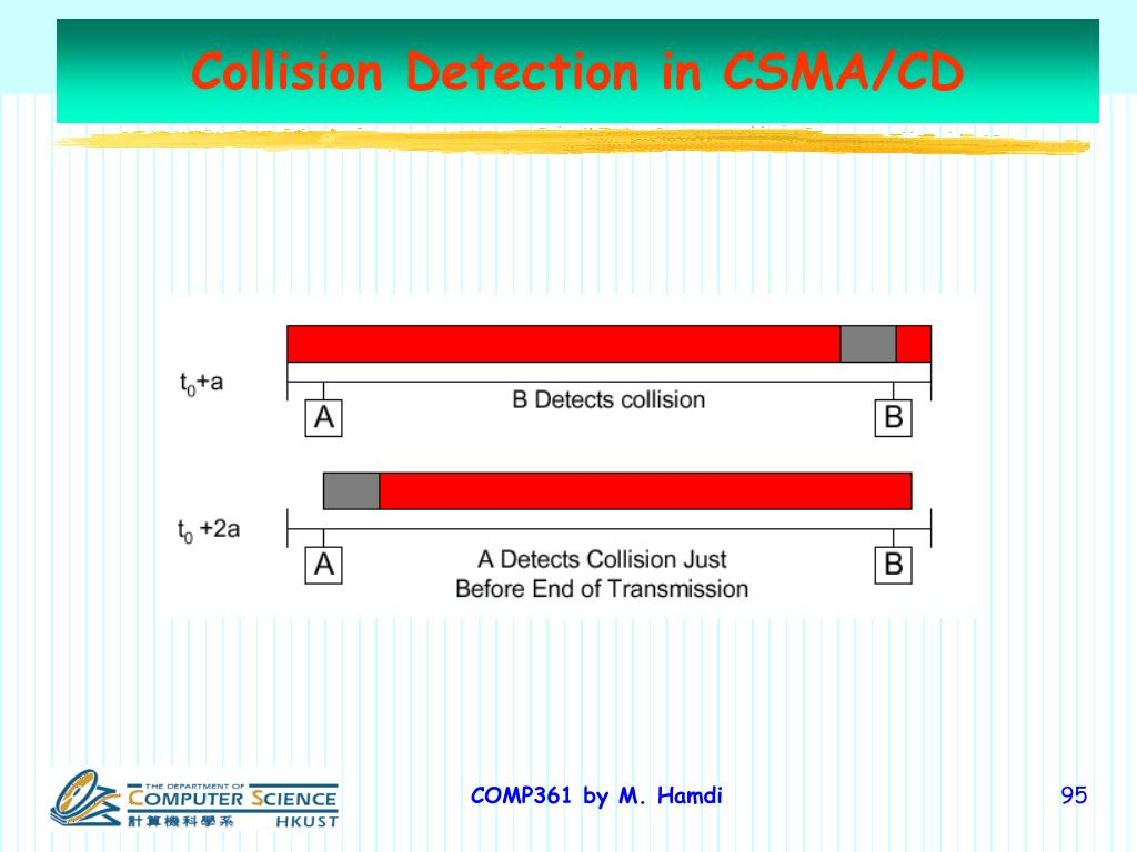 Collision Detection in CSMA/CD