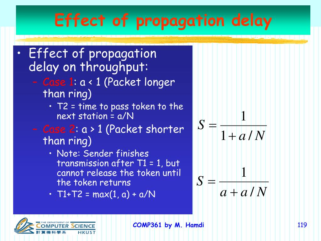 Effect of propagation delay