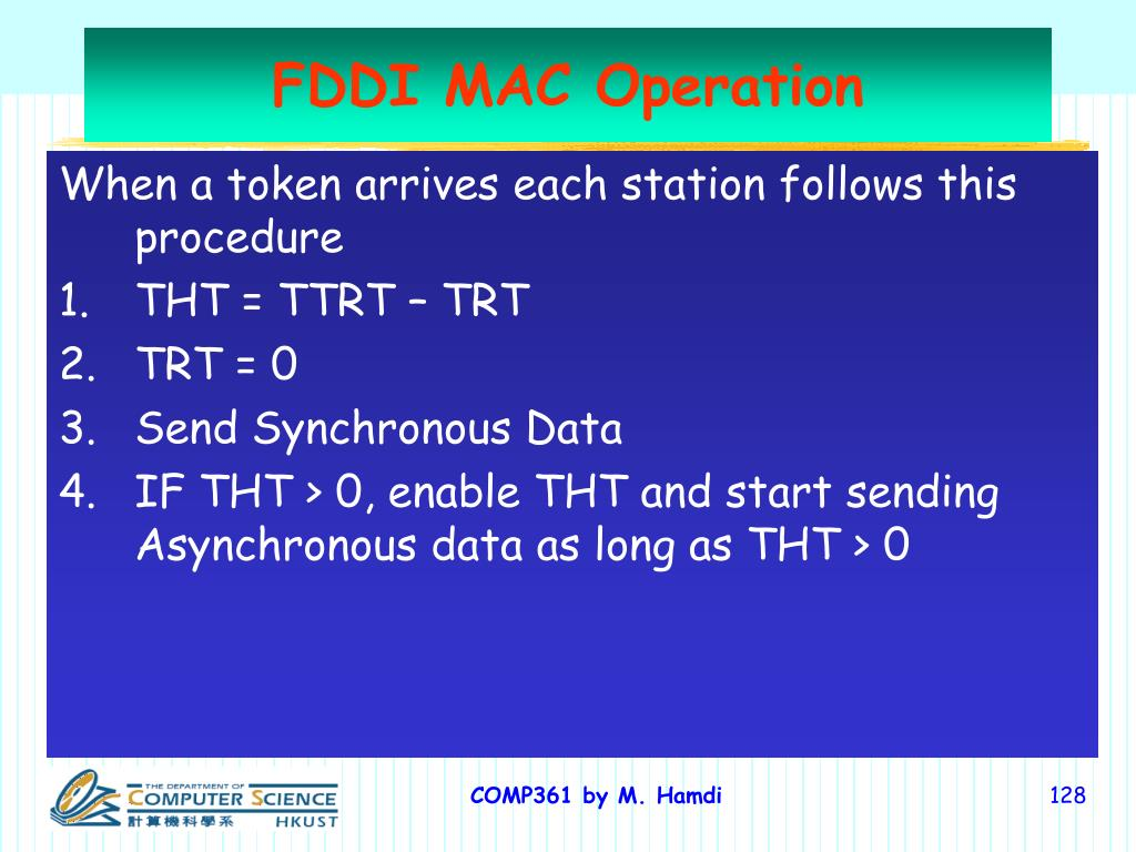 FDDI MAC Operation