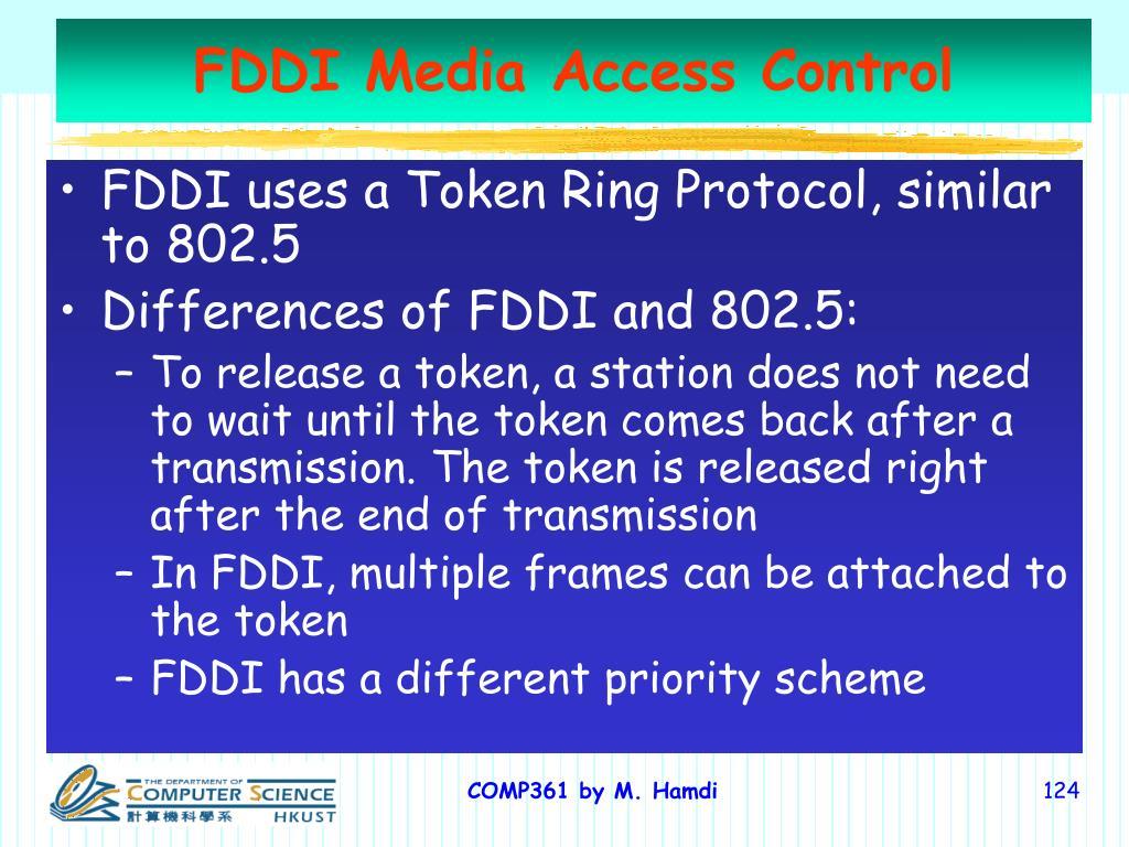 FDDI Media Access Control