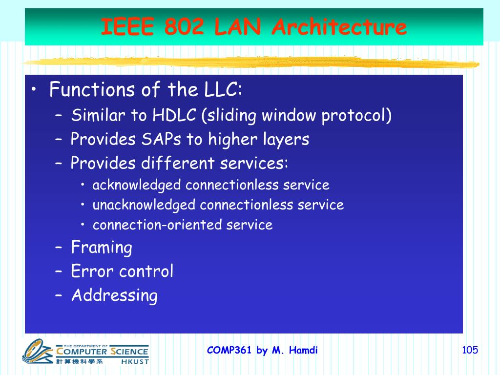 IEEE 802 LAN Architecture