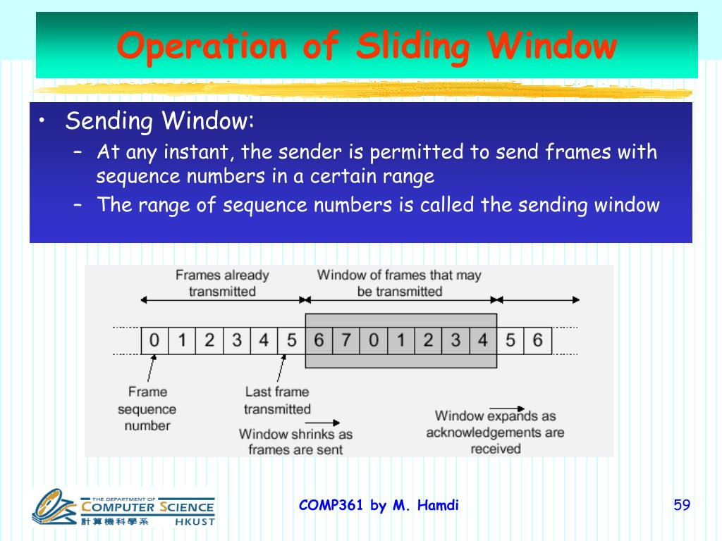 Operation of Sliding Window