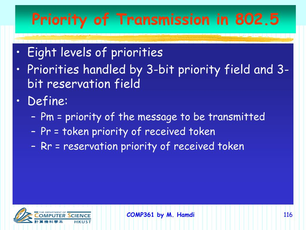 Priority of Transmission in 802.5