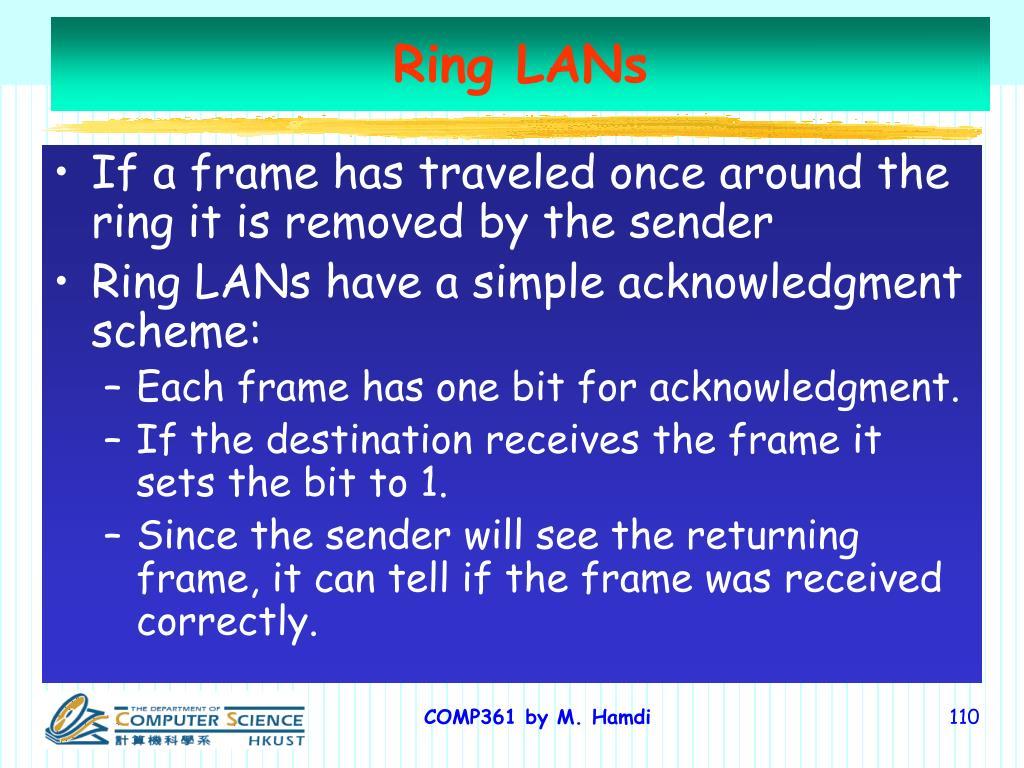 Ring LANs