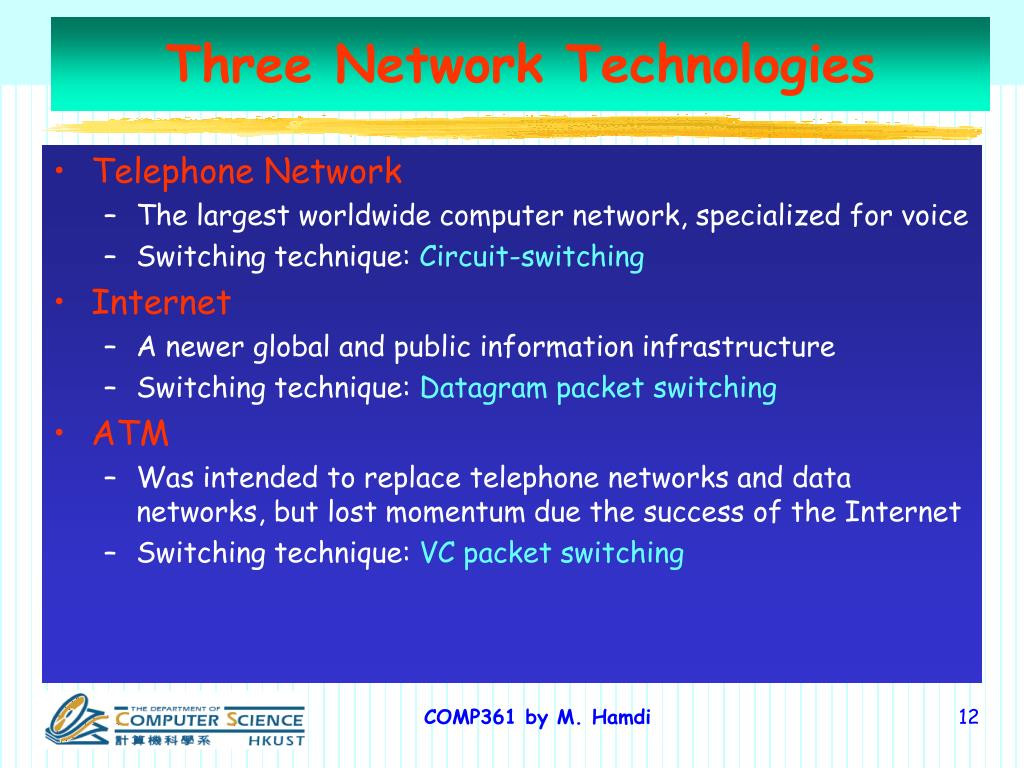 Three Network Technologies