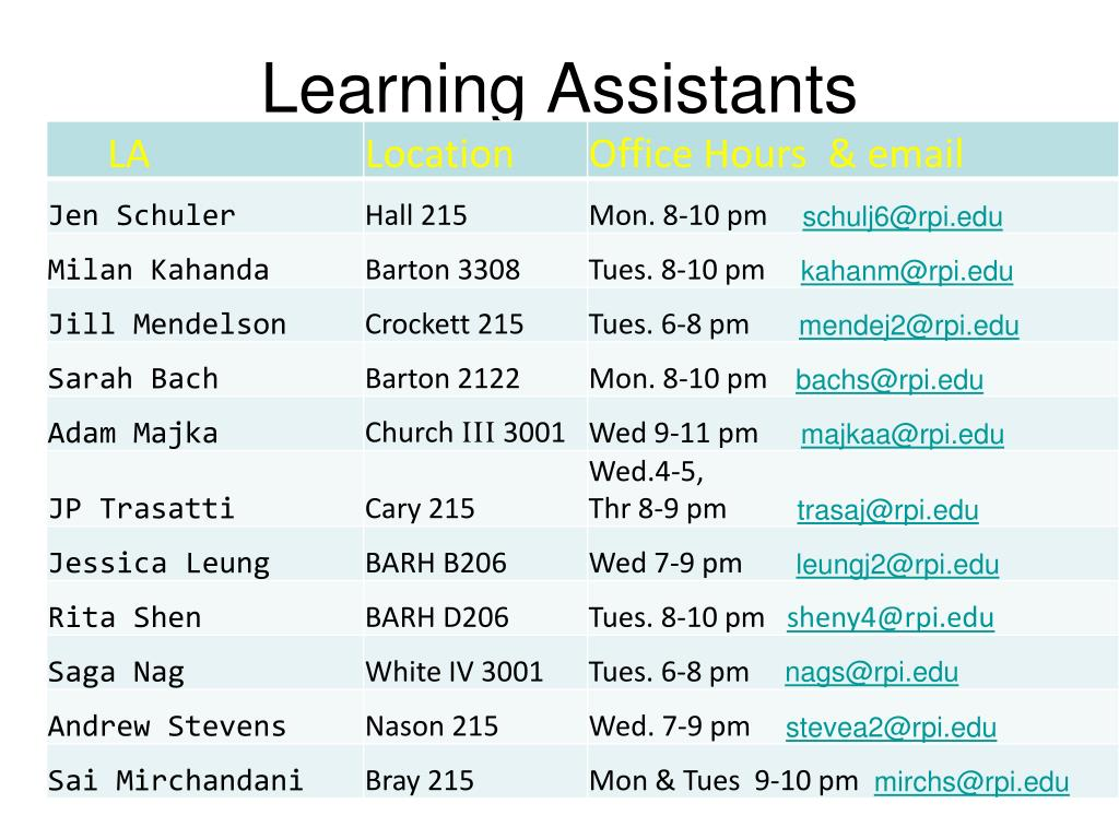 Learning Assistants