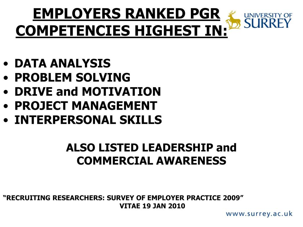 EMPLOYERS RANKED PGR