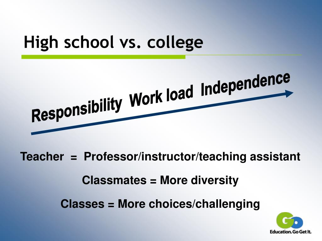 Responsibility  Work load  Independence