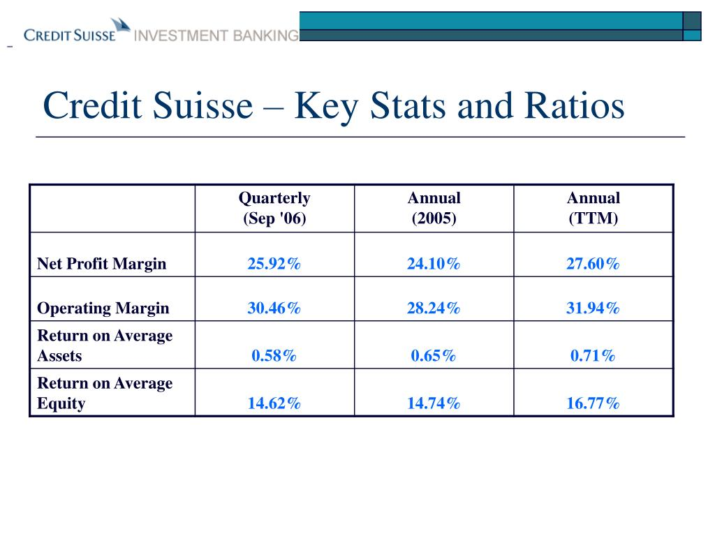 Credit Suisse – Key Stats and Ratios