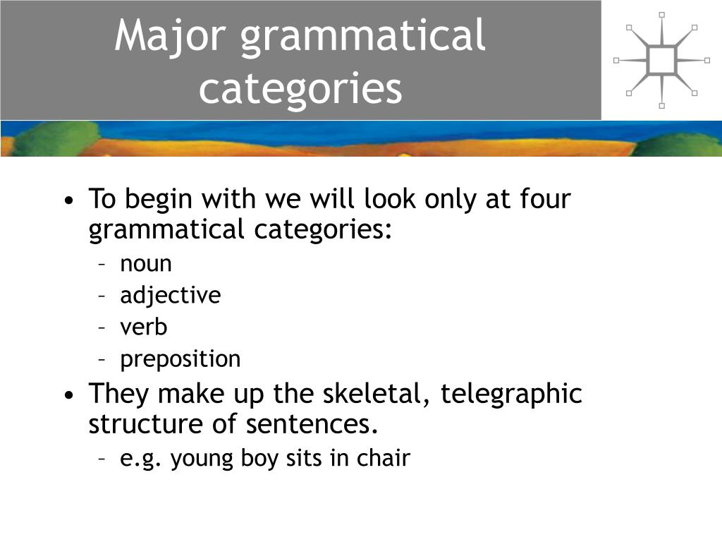 Major grammatical categories