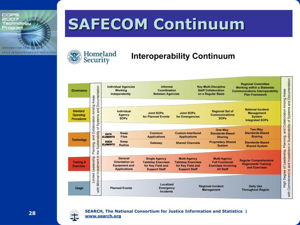 SAFECOM Continuum