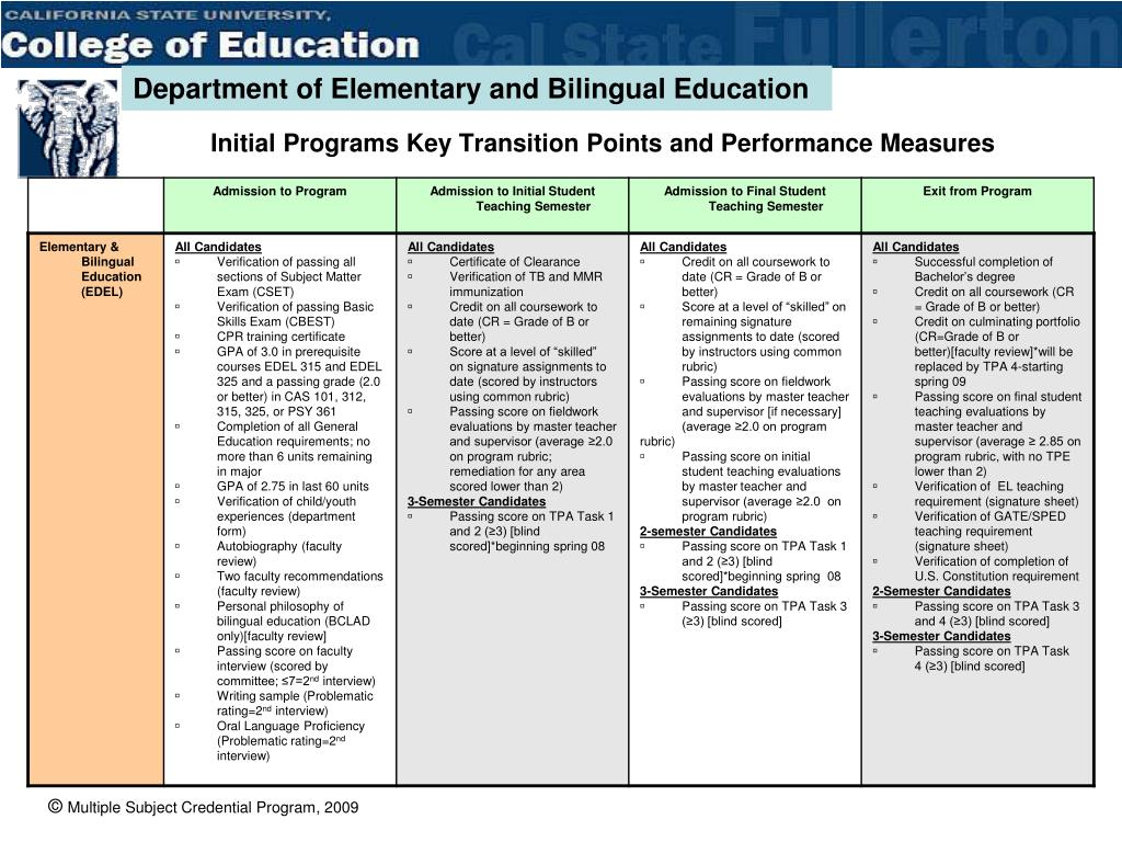Initial Programs Key Transition Points and Performance Measures