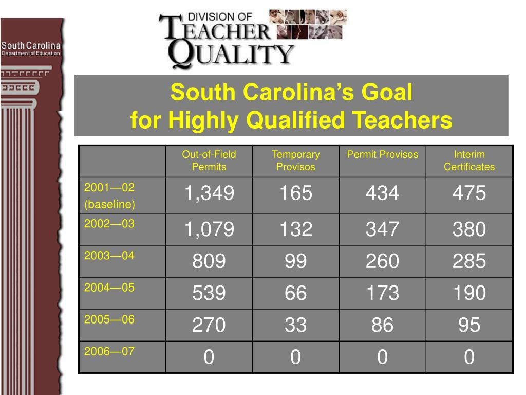 South Carolina's Goal