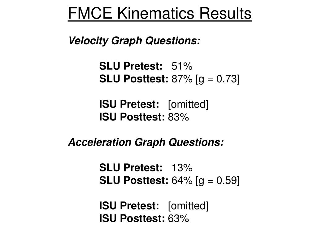 FMCE Kinematics Results