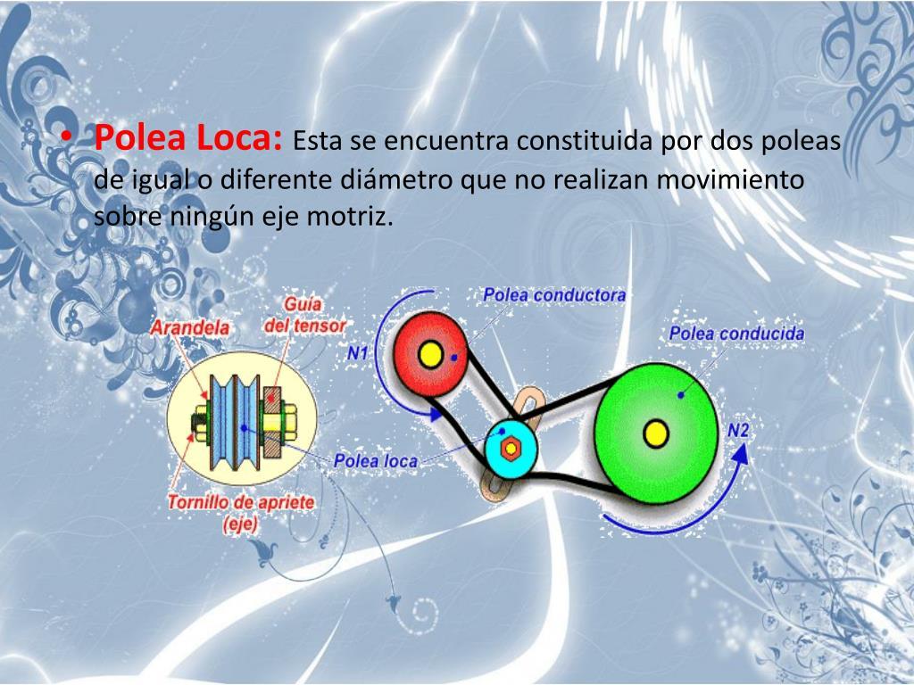 Polea Loca: