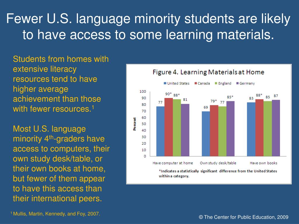 Fewer U.S. language minority students are likely to have access to some learning materials.