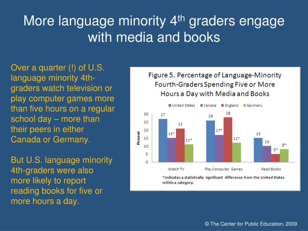 More language minority 4