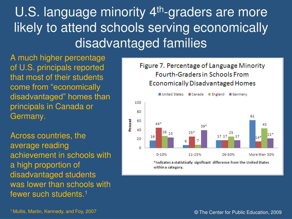 U.S. language minority 4