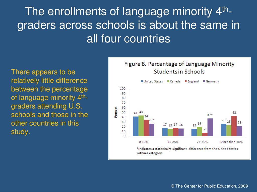 The enrollments of language minority 4